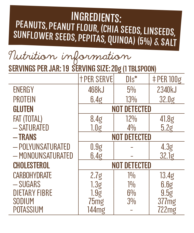 PROTEIN Plus with Super Seeds Nutritional Information & ingredients