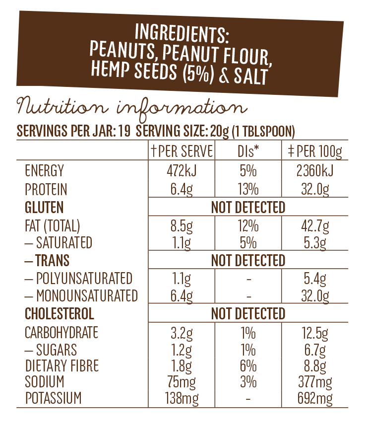 MAYVERS PEANUT BUTTER PROTEIN PLUS WITH HEMP Nutritional and Ingredients panel