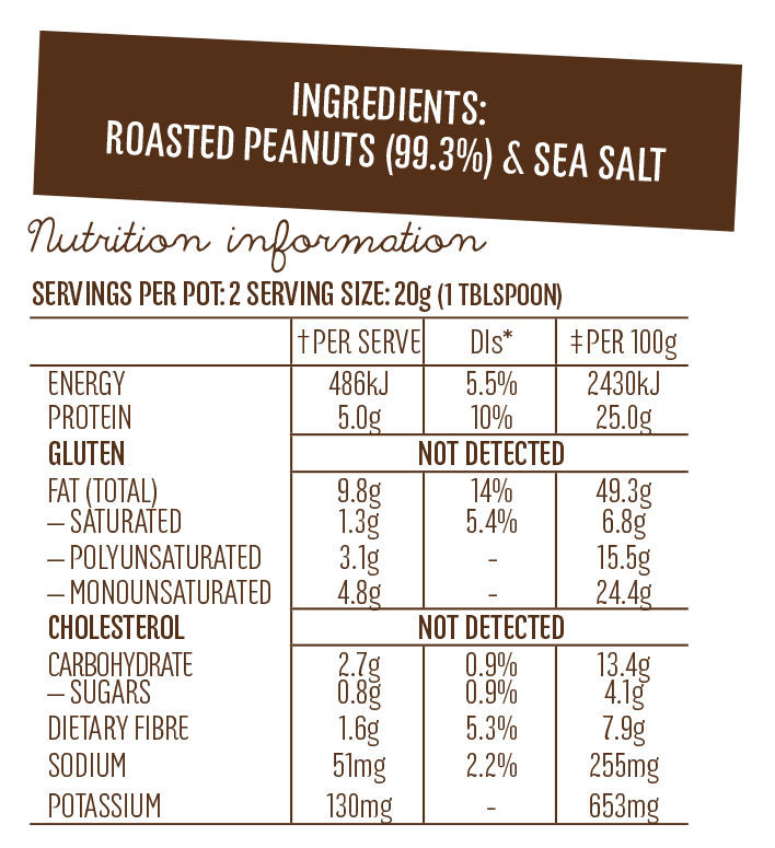 Mayver's On the Go Peanut Butter Nutritional information