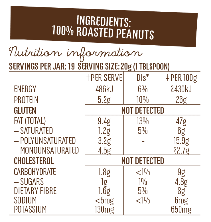 Mayvers unsalted Peanut Butter Nutritional information