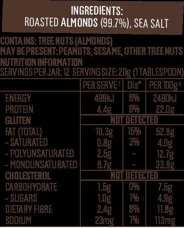 Almond Butter Smunchy